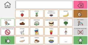 Themakaart voeding.